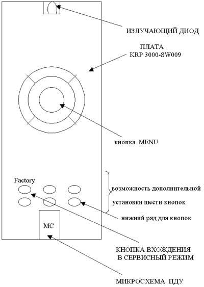 Система отопления примеры схемы