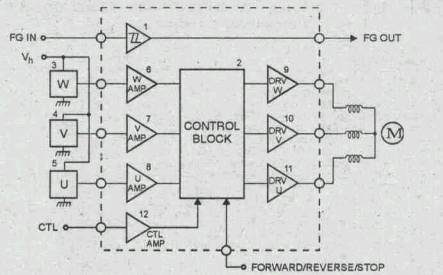 Структурная схема драйвера прямоприводного двигателя постоянного тока: 1 - усилитель сигнала датчика скорости.