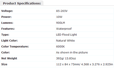 Характеристики LED-прожектора