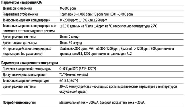 Характеристики MT8057