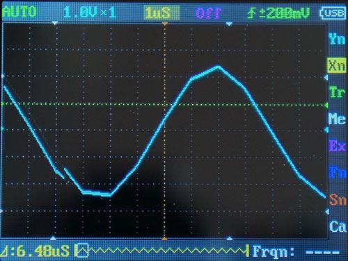 Синусоида 100 кГц