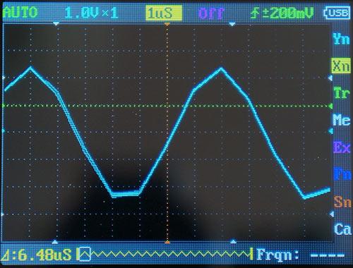 Синусоида 125 кГц