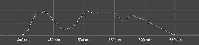 Спектр свечения Ultrafire E17