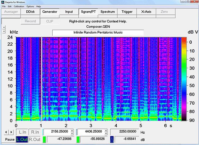 Спектрограмма в программе Daqarta