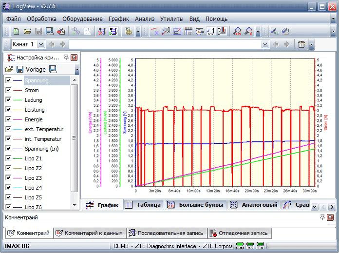 Программа для графиков по таблице