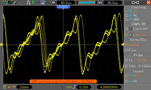 Waveform Generator - пилообразный сигнал 5000 Гц