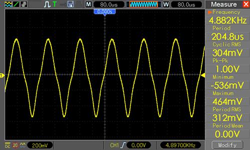 Waveform Generator - треугольный сигнал 4900 Гц
