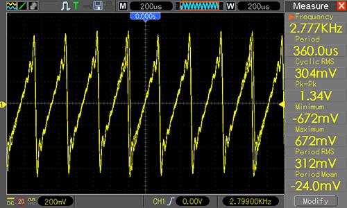 Waveform Generator - пилообразный сигнал 2800 Гц