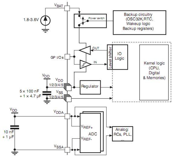 Питание контроллера STM32F1xx