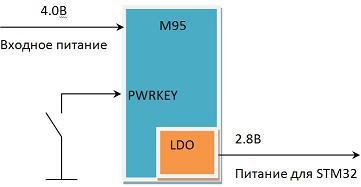 Питание модуля и контроллера от встроенного линейного преобразователя напряжения