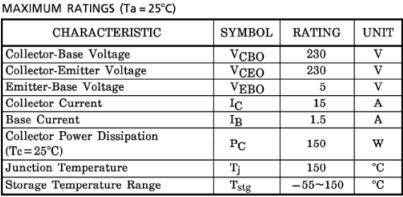 Простой расчет площади радиатора для транзисторов и ...