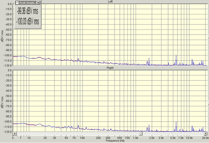 Уровень шума звуковой карты