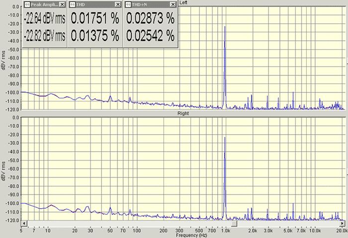 Спектр сигнала образцового генератора 960 Гц и 75 мВ