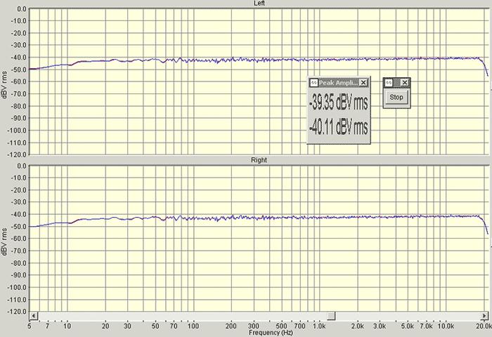 График сигнала белого шума внешнего усилителя