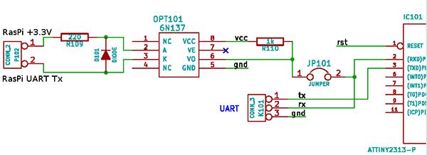 Подсоединение к Raspberry Pi или другому UART передатчику