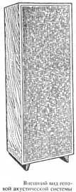 Вид колонки