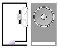 Колонки фазоинвертор