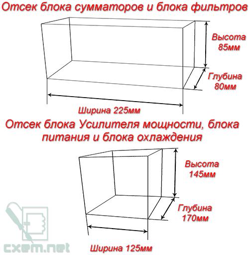 Размеры ящика сабвуфера