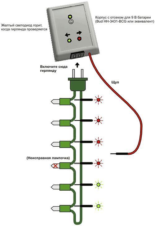 Как проверить цепочку лампочек