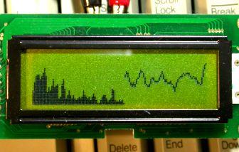 Спектроанализатор на AVR