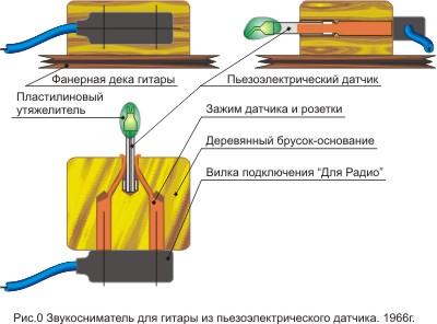 электрическая схема carrier