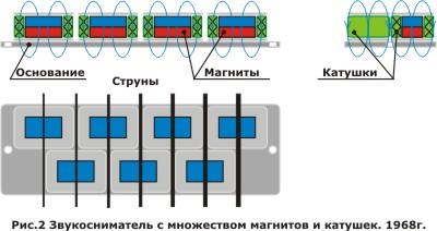 принципиальные электрические схемы микшерные пультов