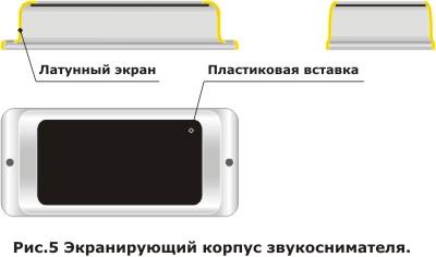 Экран звукоснимателя
