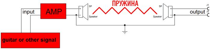 Схема пружинного ревербератора