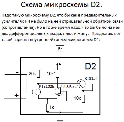Схема D2