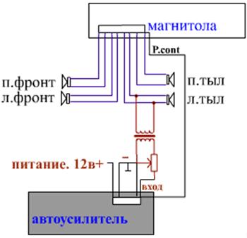 Супер усилитель на TDA7294 (печатная схема) .