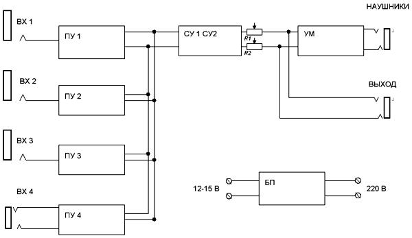 Схема микшерного стерео пульта