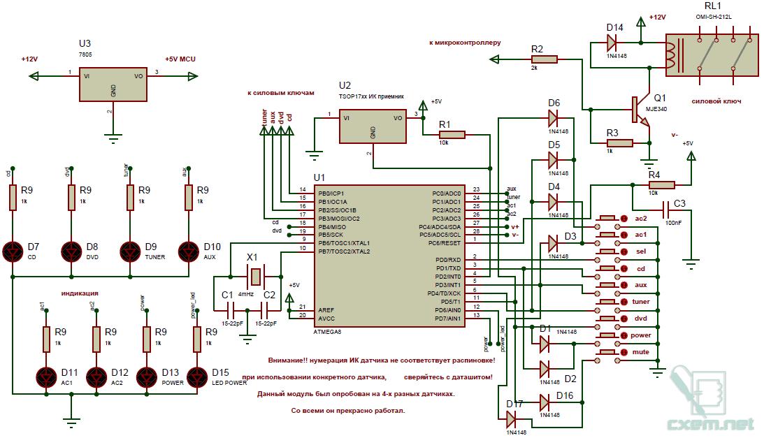 Схема расширенного селектора