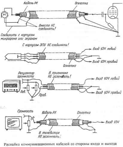 Ламповый предварительный стереоусилитель-коммутатор.  Распайка коммуникационных кабелей со стороны входа и выхода.