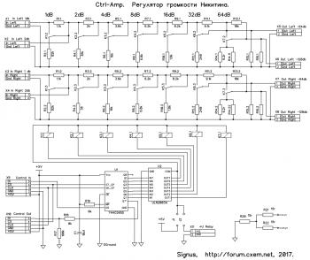 Схема РГ Никитина