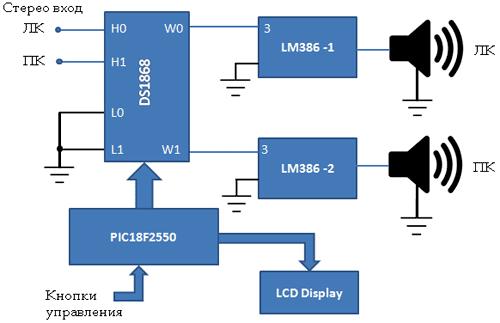 Схема цифрового регулятора