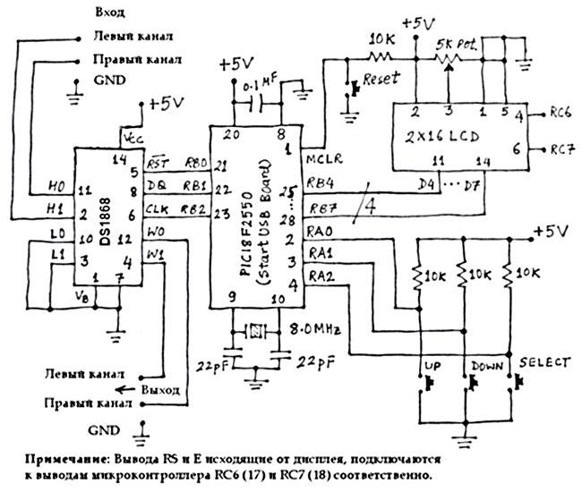 Регуляторы тембра и громкости, фильтры