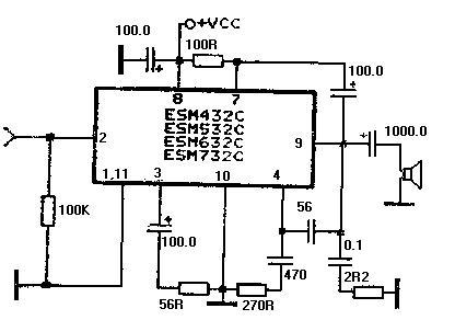 ESM432C