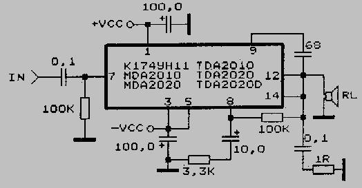 Справочные данные и схемы включения интегральных усилителей от TDA2009A до U821B.