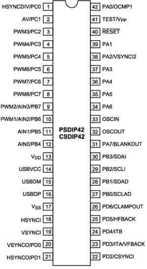 Корпуса микросхем TQFP44