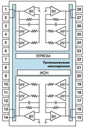 С 2000 года фирма Lattice Semiconductor выпускает программируемые аналоговые интегральные схемы (ПАИС)...