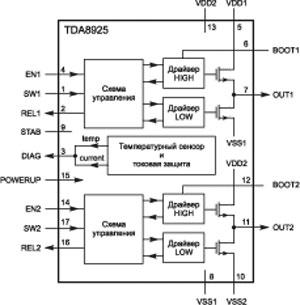 Блок-схема микросхемы TDA8925