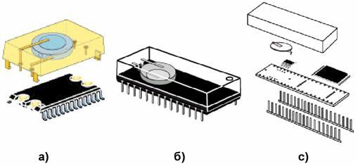 Типы корпусов микросхем NVRAM