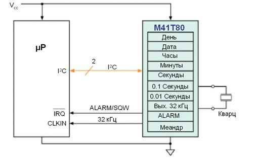 Схема подключения микросхемы
