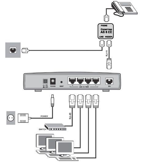 Общий вариант подключения ADSL