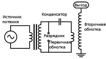 Простейшая конструкция