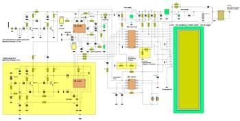 Минимальный шаг перестройки частоты 5 кГц , максимальный 1 МГц ( выбирается при программировании контроллера ).