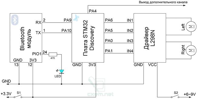 CxemCAR на STM32 - Bluetooth