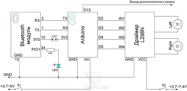 Схема подключения Arduino к Bluetooth-модулю и драйверу двигателей
