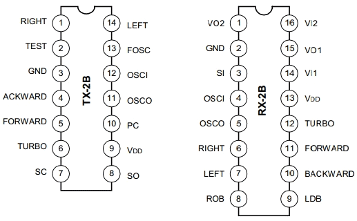 Распиновка TX-2B и RX-2B
