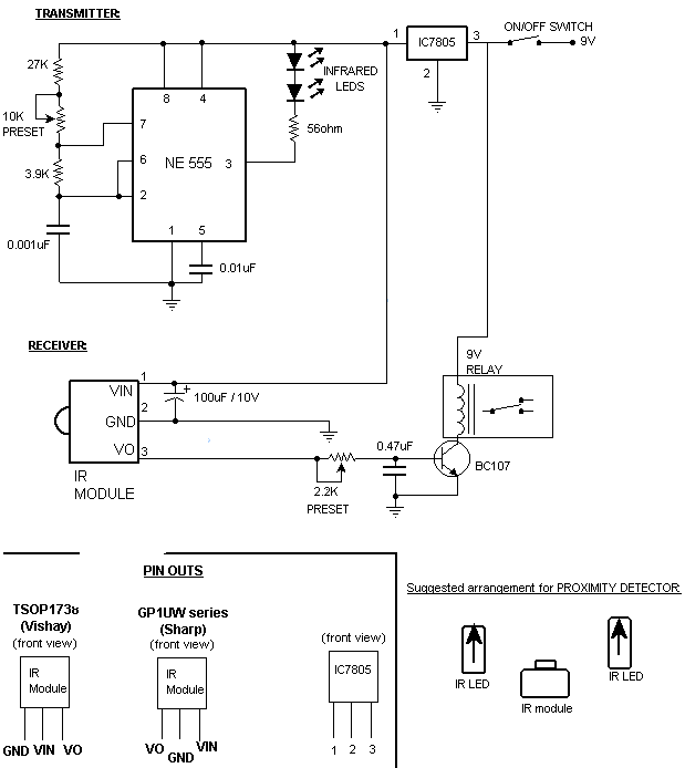 Схема ИК метода обнаружения
